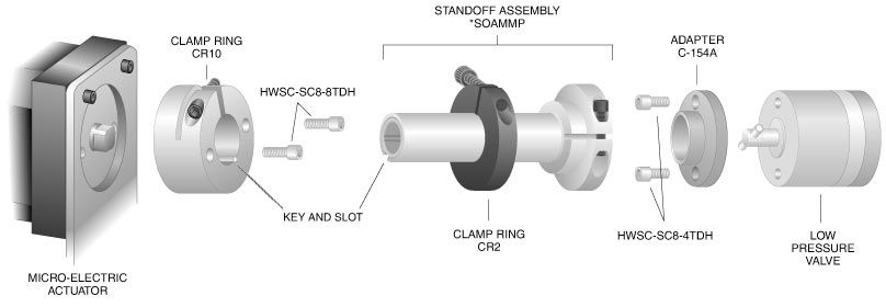 Clamp ring for standoff assembly, *SOA/*SOAMP, 2-p